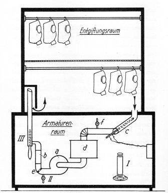 Dräger Entgiftungs- und Desinfektionsschrank (Funktionsbeschreibung)).